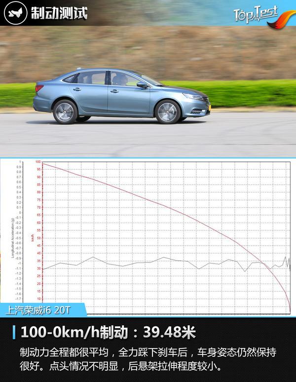 【图】互联网模式第二弹上汽荣威i620tv模式奥迪s3仪表盘显示汽车图片