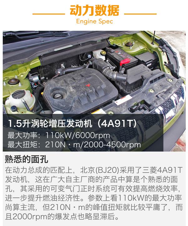 北京 北京BJ20 实拍 其它 图片