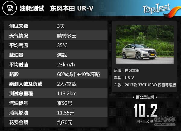 本田 UR-V 实拍 图解 图片