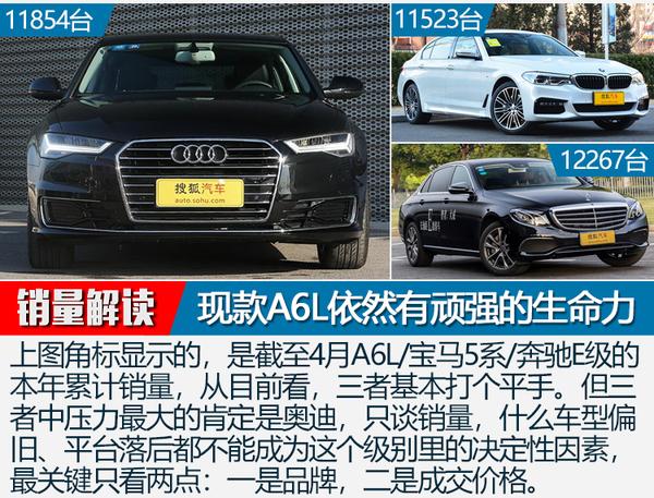 4月销量点评:多款新车开启高效输出模式