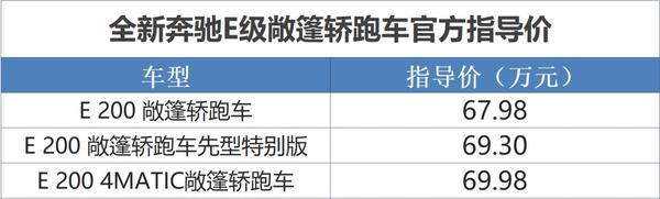 新E级敞篷轿跑车上市 售价67.98-69.98万元