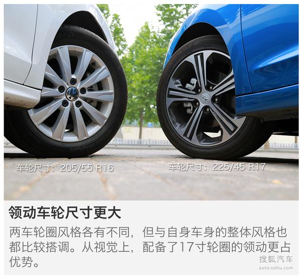实力差距悬殊 北京现代领动对比大众速腾