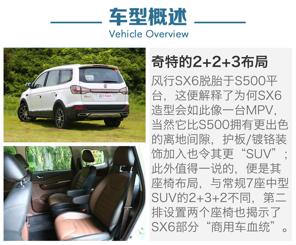 首推1.6L手动尊享 东风风行SX6购车手册