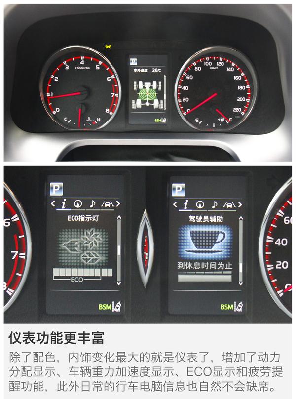 一汽丰田RAV4荣放上市 售价00.00-00.00万元