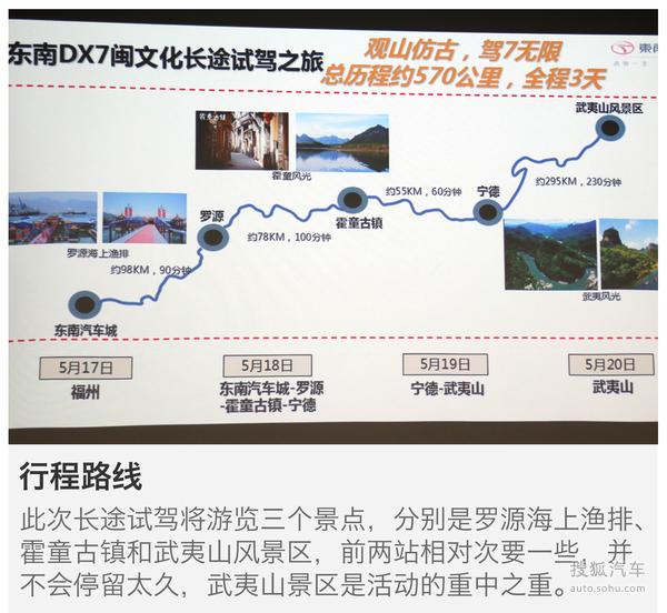 东南DX7福州闽文化之旅游记