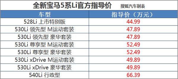 指导价44.99-66.39万 全新宝马5系Li上市