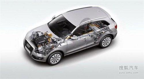 洛杉矶车展发布 奥迪Q5混合动力版问世