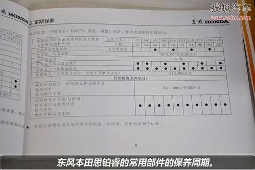 本田思铂睿售后调查小保养421元高清图片