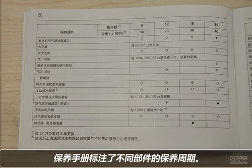 上海通用雪佛兰科鲁兹保养手册