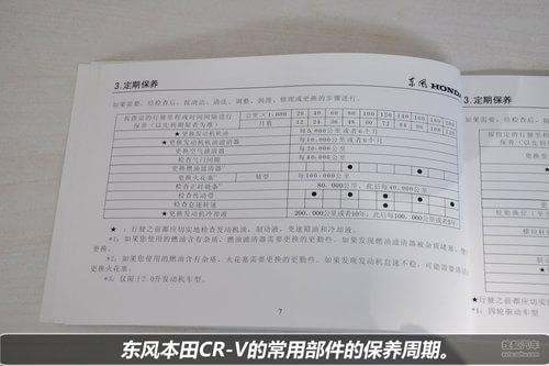 本田CR V售后调查小保最低391元高清图片