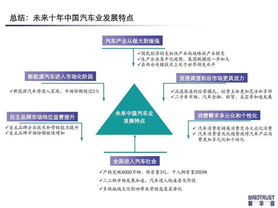 智慧保险时代已来,行业发展将呈三大趋势 平安头条 中国平安官方...