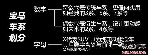 宝马m52发动机电路图