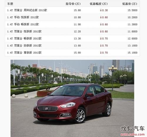 广汽菲亚特菲翔太原最高优惠7000元 高清图片